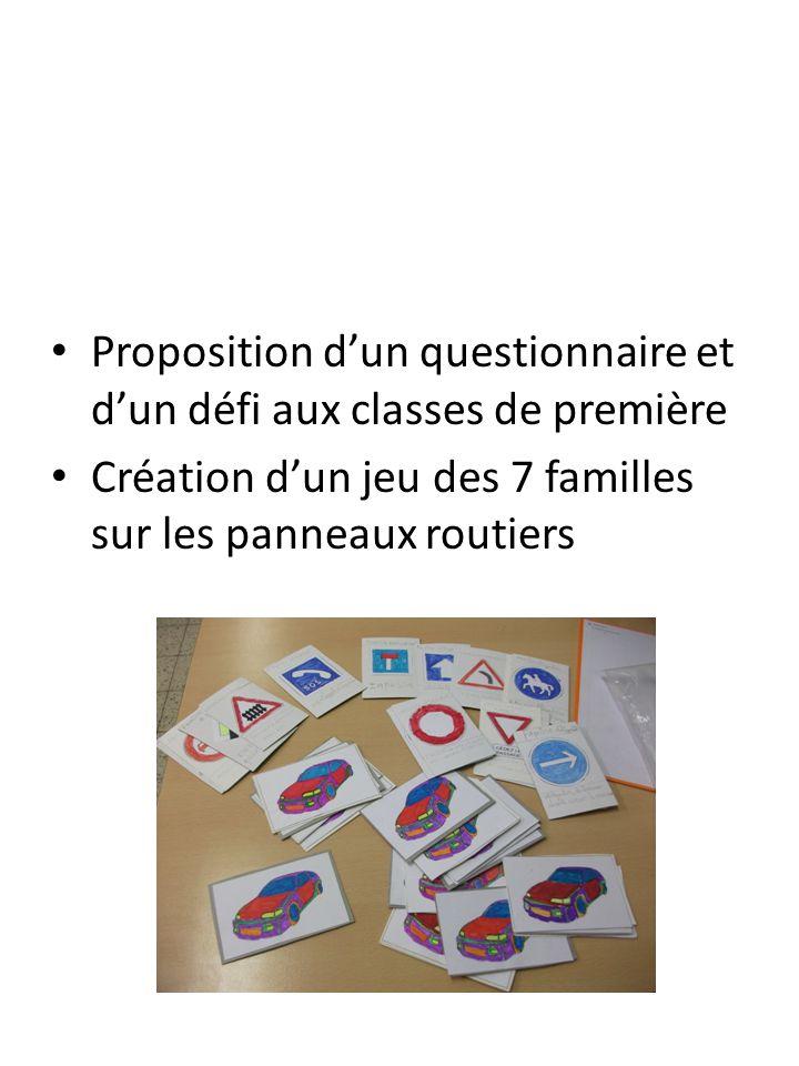 Proposition d'un questionnaire et d'un défi aux classes de première Création d'un jeu des 7 familles sur les panneaux routiers