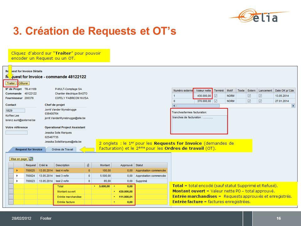3.Création d'un Request 28/02/2012Footer17 Votre propre référence pour la commande Elia.