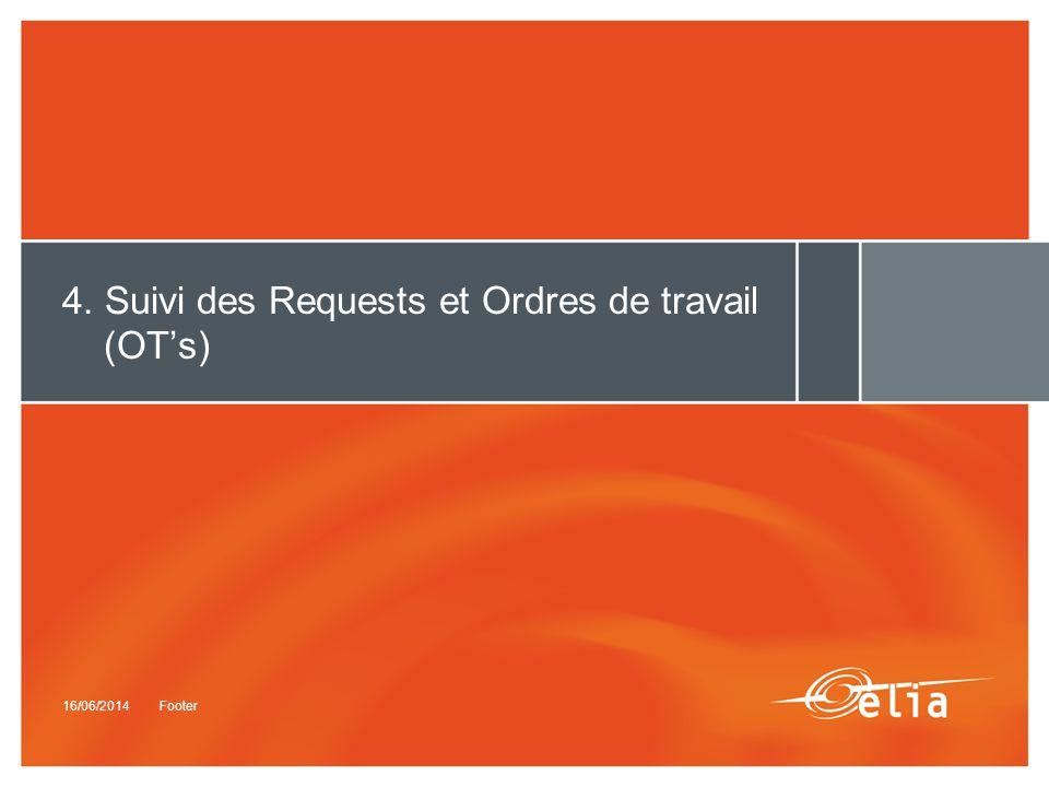 4. Suivi des Requests et OT's 28/02/2012Footer26 Utilisez le menu Synthèse Request for Invoice .