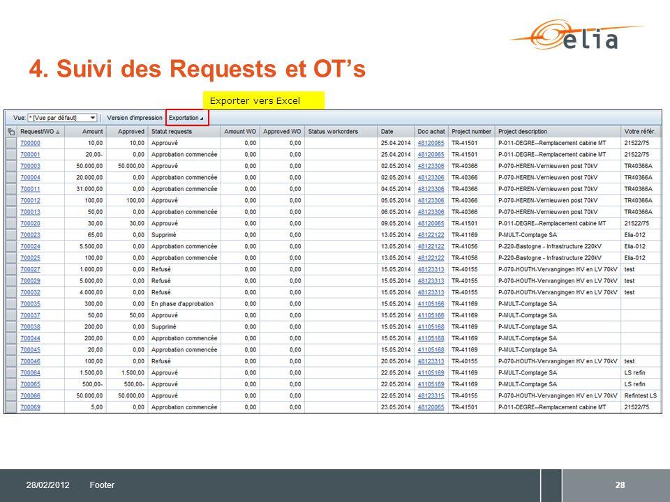 4. Créer une variante 28/02/2012Footer29 Adapter le lay-out de la liste