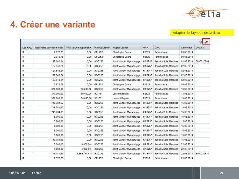 4.Créer une variante 28/02/2012Footer30 1. Adapter l'ordre des colonnes 2.