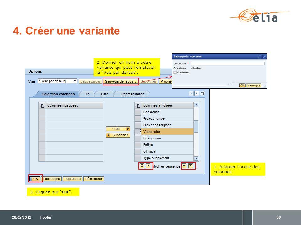 4. Créer une variante 28/02/2012Footer31 Lay-out de la liste adapté avec votre propre variante.