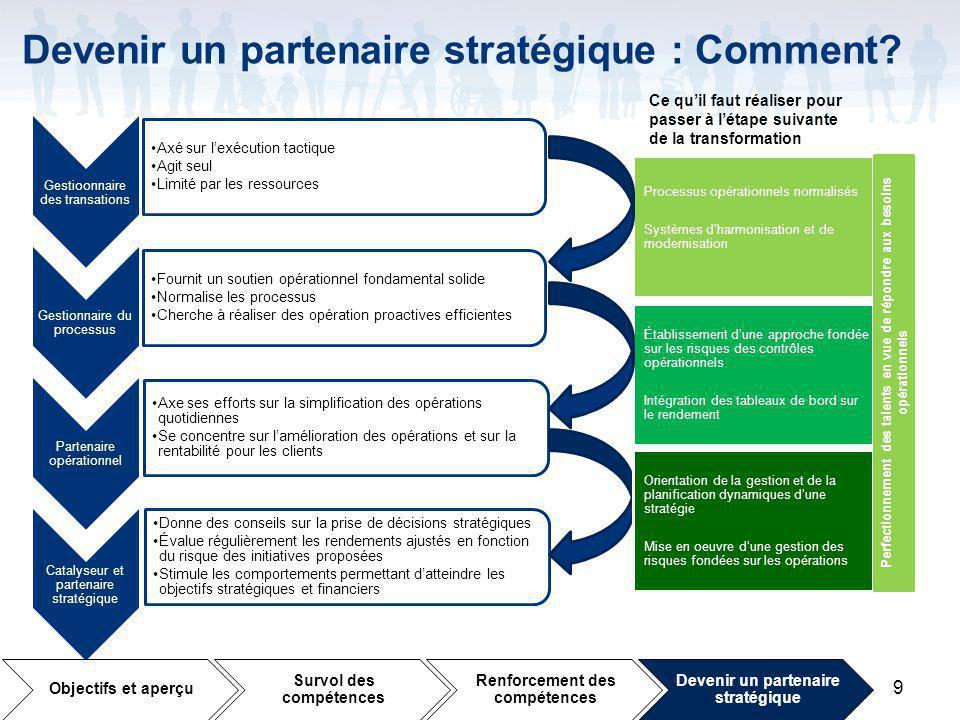 9 Devenir un partenaire stratégique : Comment.