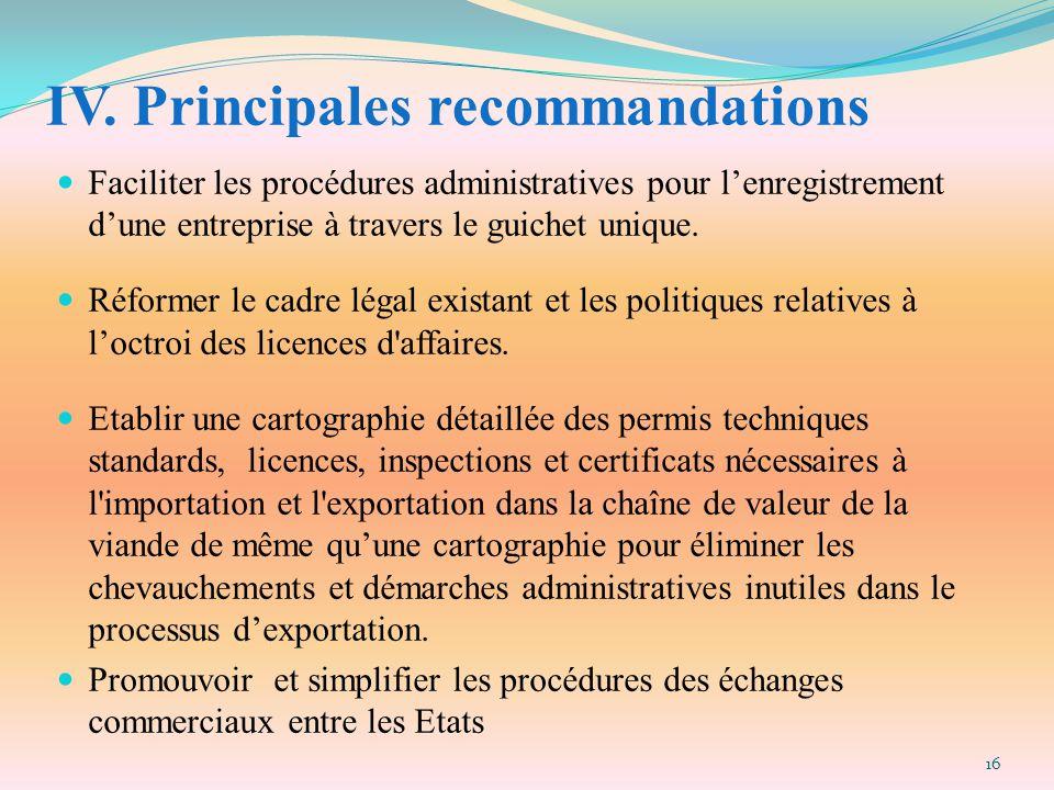 IV. Principales recommandations Faciliter les procédures administratives pour l'enregistrement d'une entreprise à travers le guichet unique. Réformer