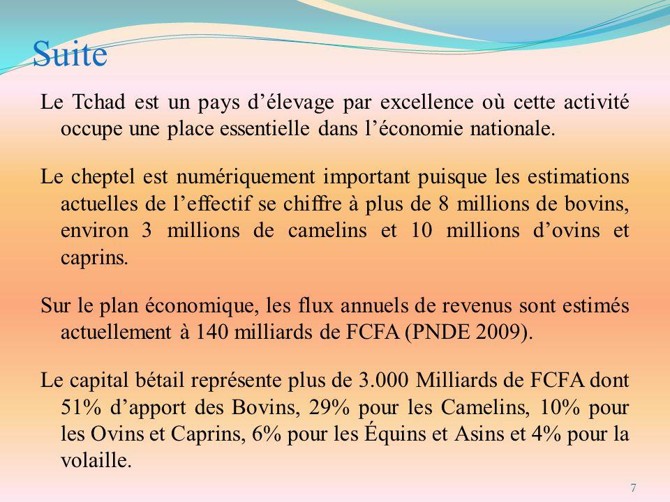 Suite Le Tchad est un pays d'élevage par excellence où cette activité occupe une place essentielle dans l'économie nationale. Le cheptel est numérique