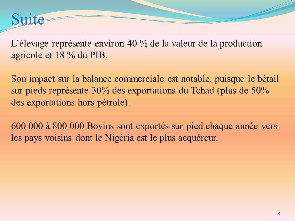 8 Suite L'élevage représente environ 40 % de la valeur de la production agricole et 18 % du PIB. Son impact sur la balance commerciale est notable, pu