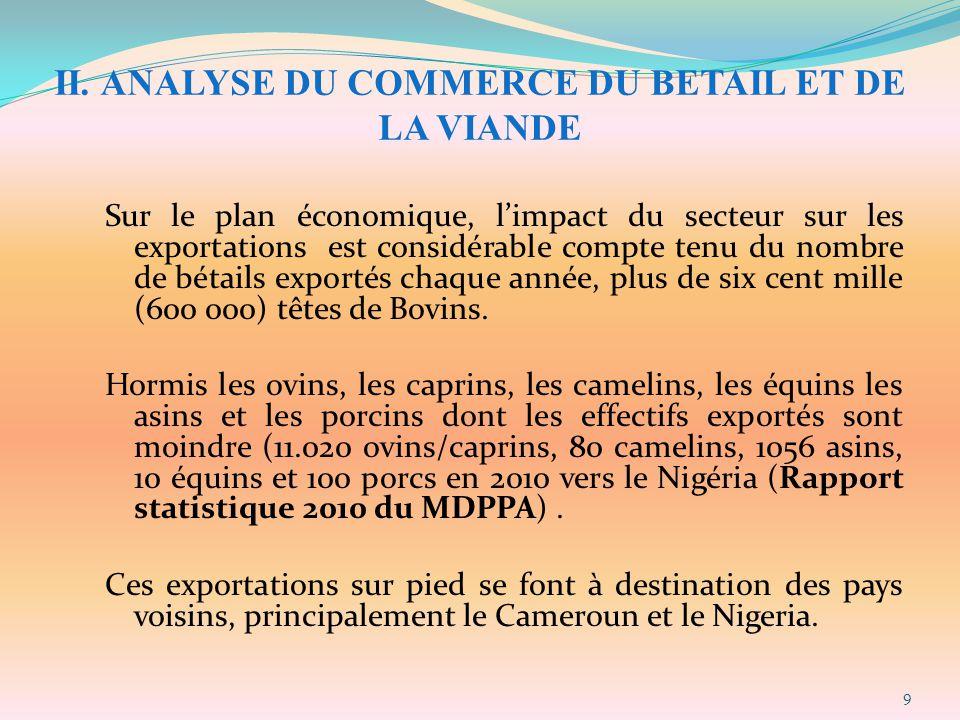 II. ANALYSE DU COMMERCE DU BETAIL ET DE LA VIANDE Sur le plan économique, l'impact du secteur sur les exportations est considérable compte tenu du nom