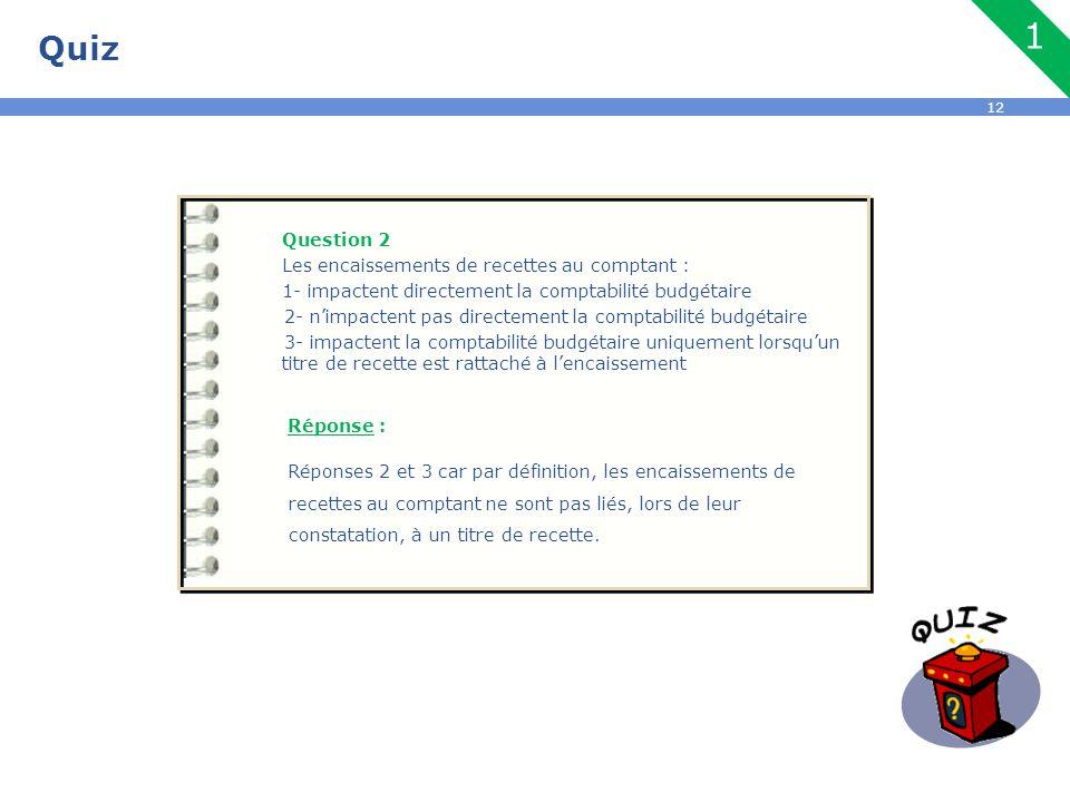 12 Quiz Question 2 Les encaissements de recettes au comptant : 1- impactent directement la comptabilité budgétaire 2- n'impactent pas directement la c