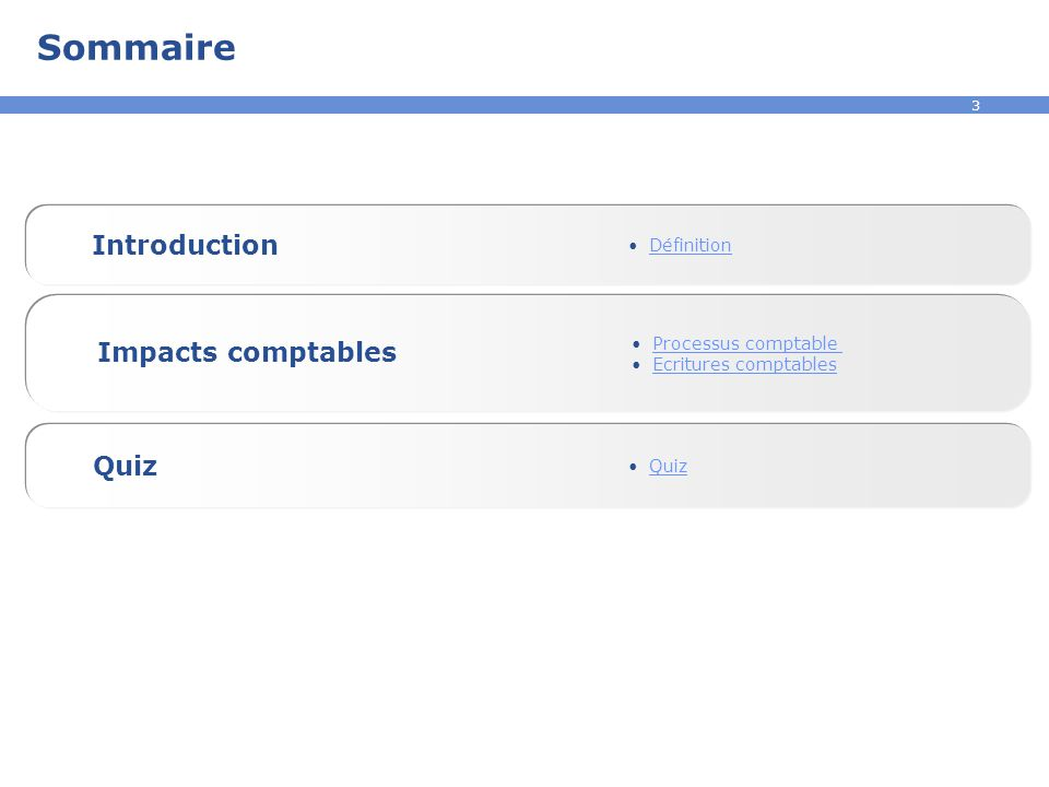 3 Sommaire Impacts comptables Introduction Processus comptable Ecritures comptables Quiz Définition
