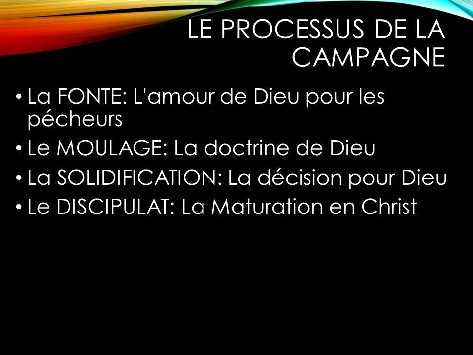 LE PROCESSUS DE LA CAMPAGNE La FONTE: L'amour de Dieu pour les pécheurs Le MOULAGE: La doctrine de Dieu La SOLIDIFICATION: La décision pour Dieu Le DI