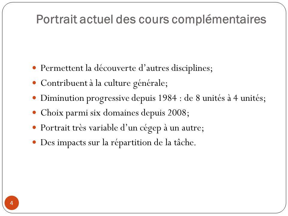 Portrait actuel des cours complémentaires 4 Permettent la découverte d'autres disciplines; Contribuent à la culture générale; Diminution progressive d