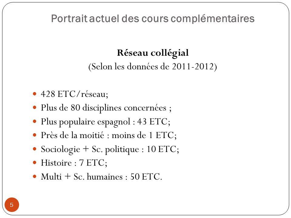 Portrait actuel des cours complémentaires 5 Réseau collégial (Selon les données de 2011-2012) 428 ETC/réseau; Plus de 80 disciplines concernées ; Plus