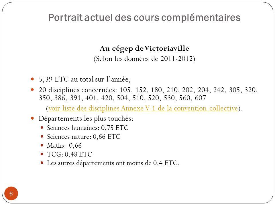 Portrait actuel des cours complémentaires 6 Au cégep de Victoriaville (Selon les données de 2011-2012) 5,39 ETC au total sur l'année; 20 disciplines c