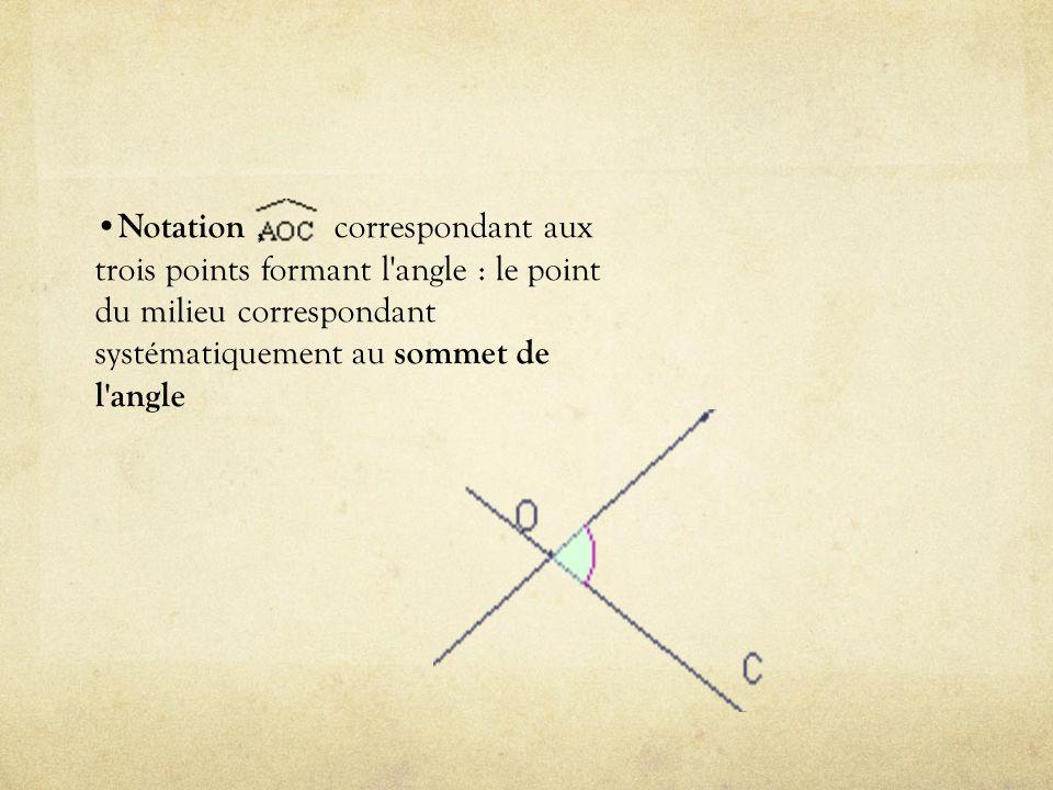 Notation, correspondant aux trois points formant l'angle : le point du milieu correspondant systématiquement au sommet de l'angle