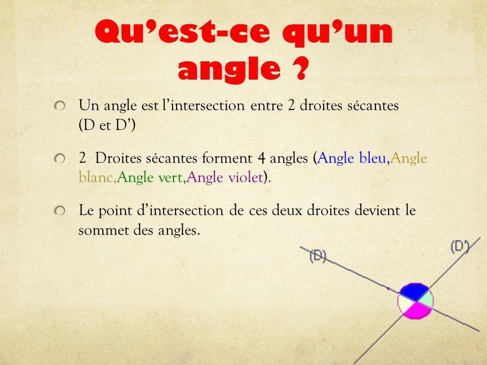 Qu'est-ce qu'un angle ? Un angle est l'intersection entre 2 droites sécantes (D et D') 2 Droites sécantes forment 4 angles (Angle bleu,Angle blanc,Ang