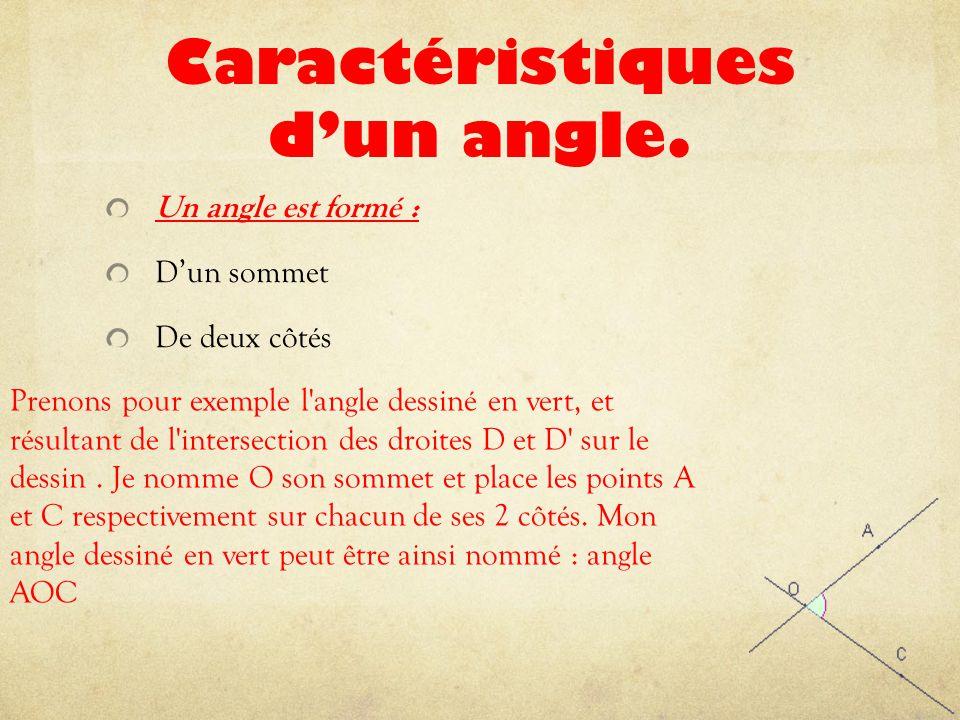Caractéristiques d'un angle. Un angle est formé : D'un sommet De deux côtés Prenons pour exemple l'angle dessiné en vert, et résultant de l'intersecti