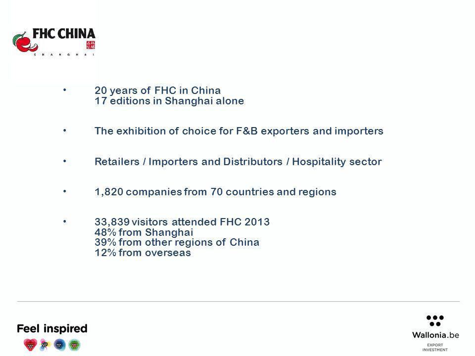 20 years of FHC in China 17 editions in Shanghai alone The exhibition of choice for F&B exporters and importers Retailers / Importers and Distributors / Hospitality sector 1,820 companies from 70 countries and regions 33,839 visitors attended FHC 2013 48% from Shanghai 39% from other regions of China 12% from overseas