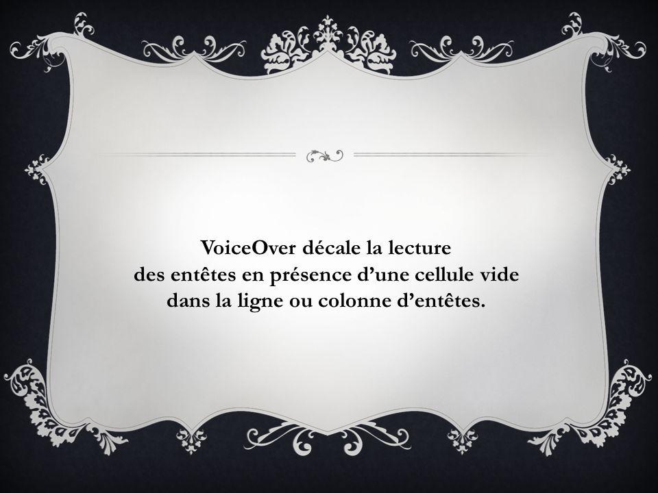 VoiceOver décale la lecture des entêtes en présence d'une cellule vide dans la ligne ou colonne d'entêtes.