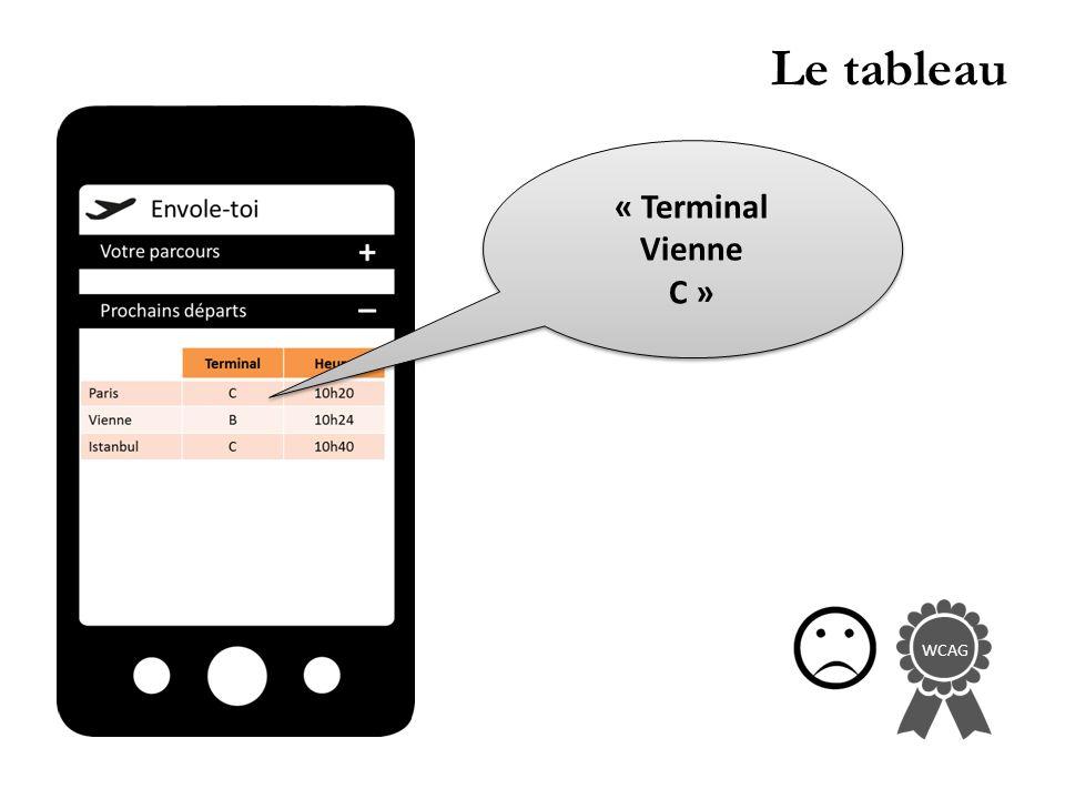 Le tableau WCAG « Terminal Vienne C » « Terminal Vienne C »