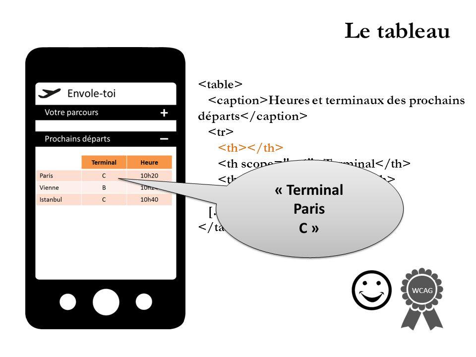 Le tableau Heures et terminaux des prochains départs Terminal Heure […] WCAG « Terminal Paris C » « Terminal Paris C »