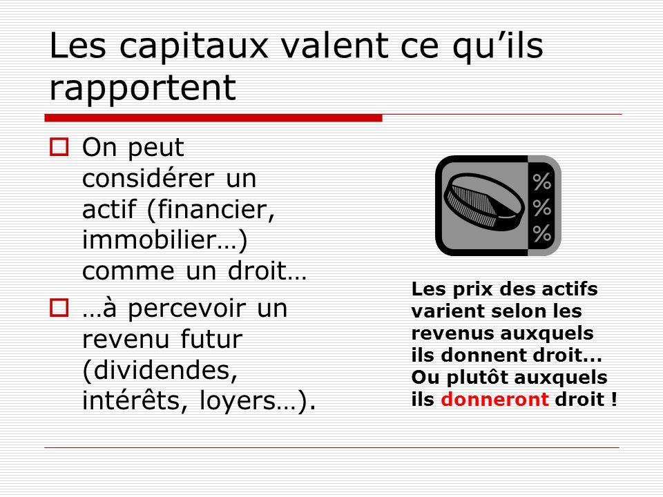 Les capitaux valent ce qu'ils rapportent  On peut considérer un actif (financier, immobilier…) comme un droit…  …à percevoir un revenu futur (divide