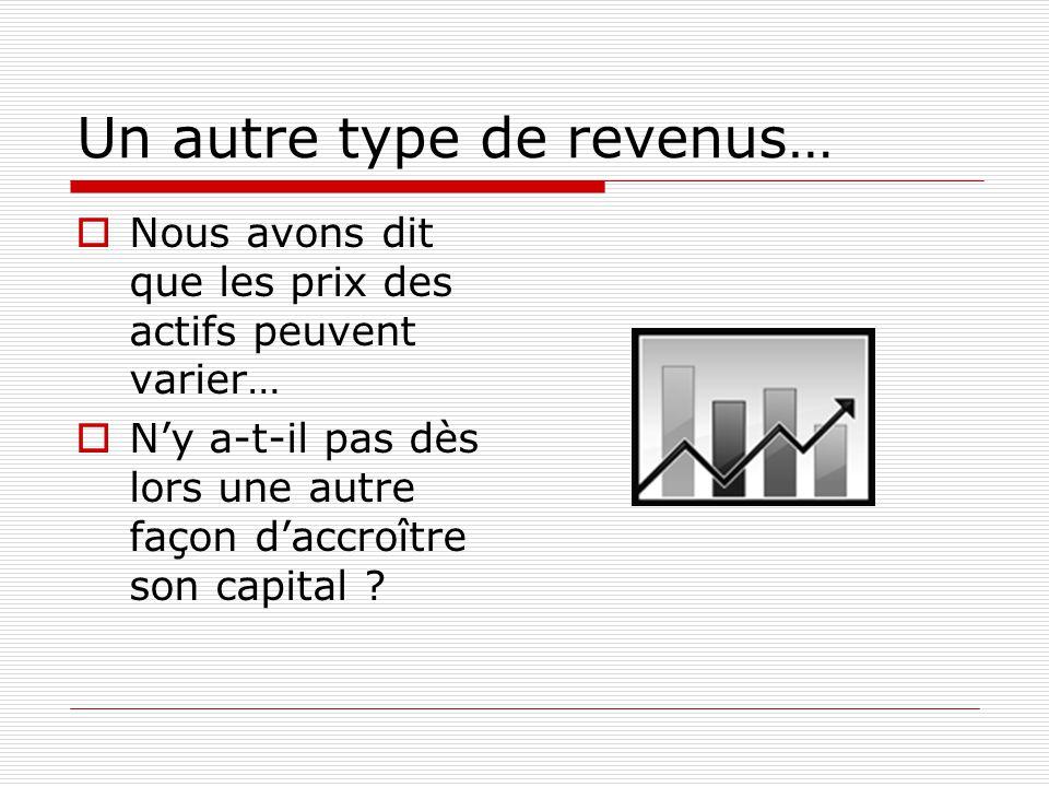 Un autre type de revenus…  Nous avons dit que les prix des actifs peuvent varier…  N'y a-t-il pas dès lors une autre façon d'accroître son capital ?