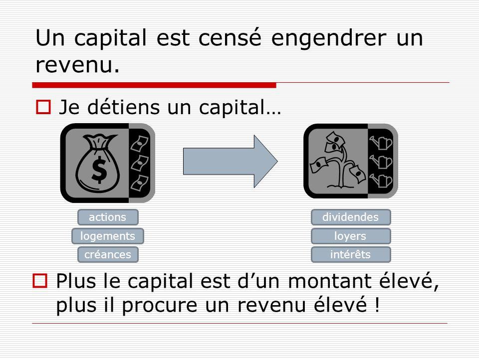 Un capital est censé engendrer un revenu.  Je détiens un capital…  Plus le capital est d'un montant élevé, plus il procure un revenu élevé ! actions