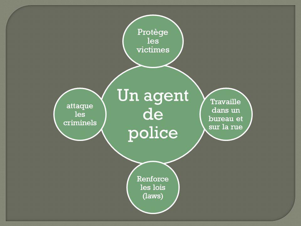 Un agent de police Protège les victimes Travaille dans un bureau et sur la rue Renforce les lois (laws) attaque les criminels
