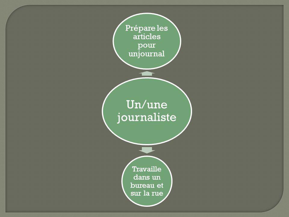 Un/une journaliste Prépare les articles pour unjournal Travaille dans un bureau et sur la rue