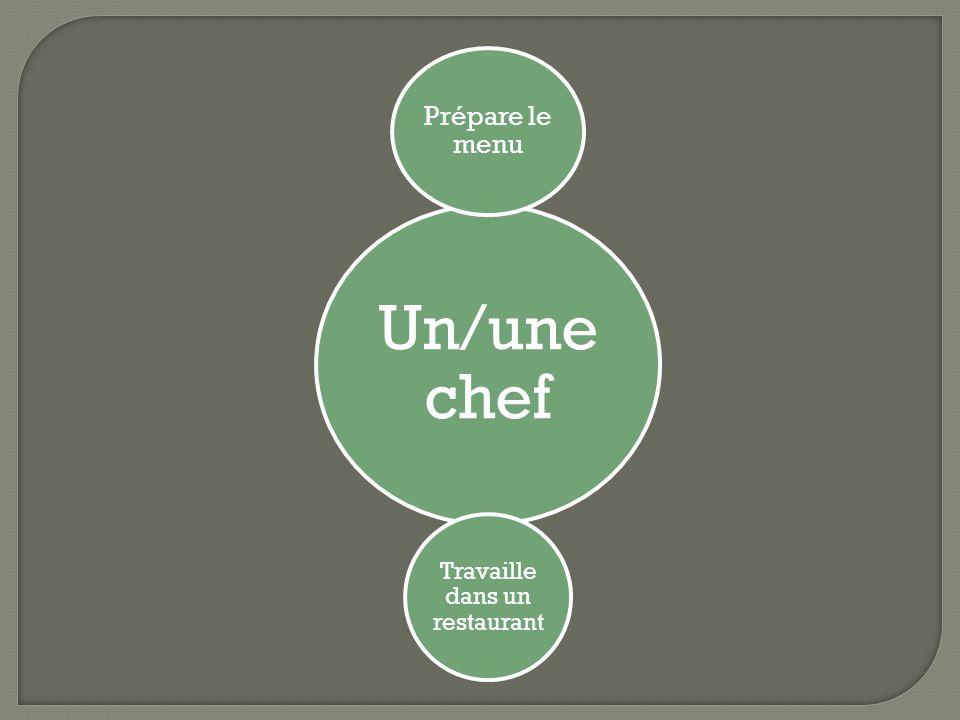 Un/une chef Prépare le menu Travaille dans un restaurant