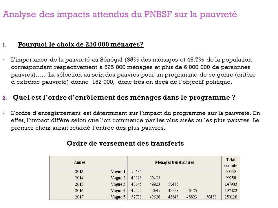 Analyse des impacts attendus du PNBSF sur la pauvreté 3.