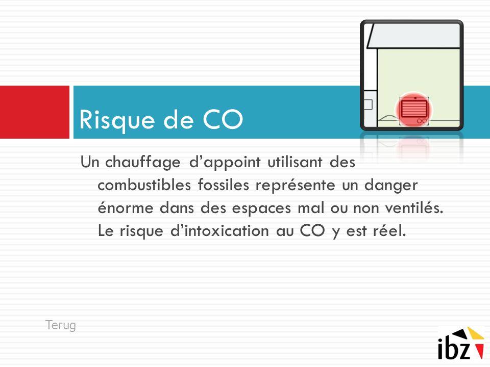 Un chauffage d'appoint utilisant des combustibles fossiles représente un danger énorme dans des espaces mal ou non ventilés.