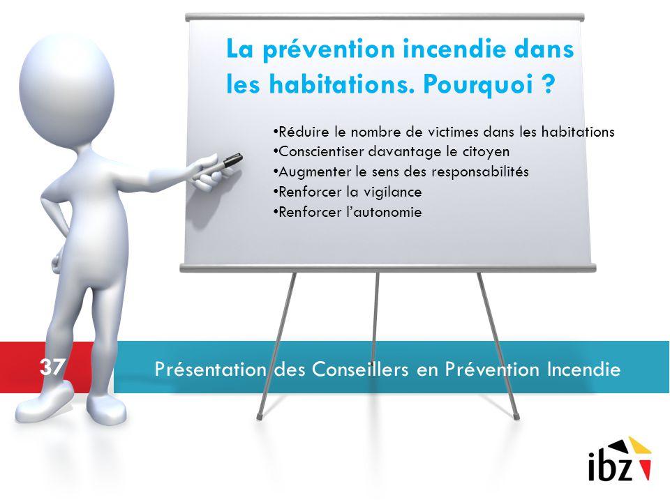 Présentation des Conseillers en Prévention Incendie 37 La prévention incendie dans les habitations. Pourquoi ? Réduire le nombre de victimes dans les