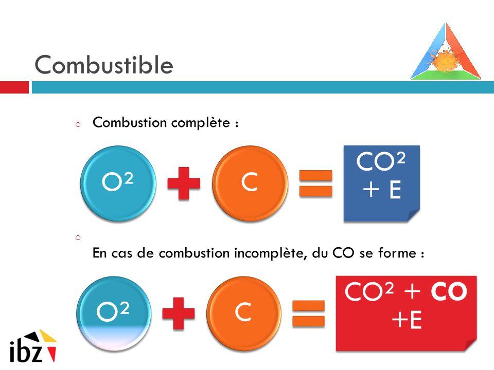 Combustible o Combustion complète : o En cas de combustion incomplète, du CO se forme : O²C CO² + E O² C CO² + CO +E