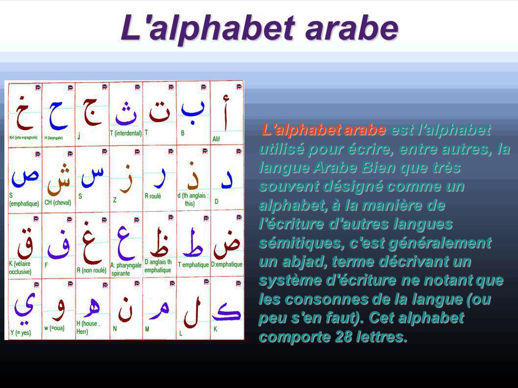 L alphabet grec L alphabet grec est un alphabet de vingt-quatre lettres, principalement utilisé pour écrire la langue Grecque depuis la fin du IX e.