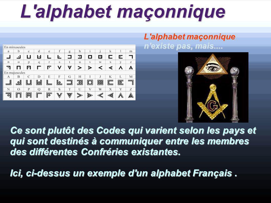 L alphabet Hébreu L alphabet Hébreu est un alphabet consonantique dont les graphèmes se développèrent à partir de ceux de l alphabet araméen.