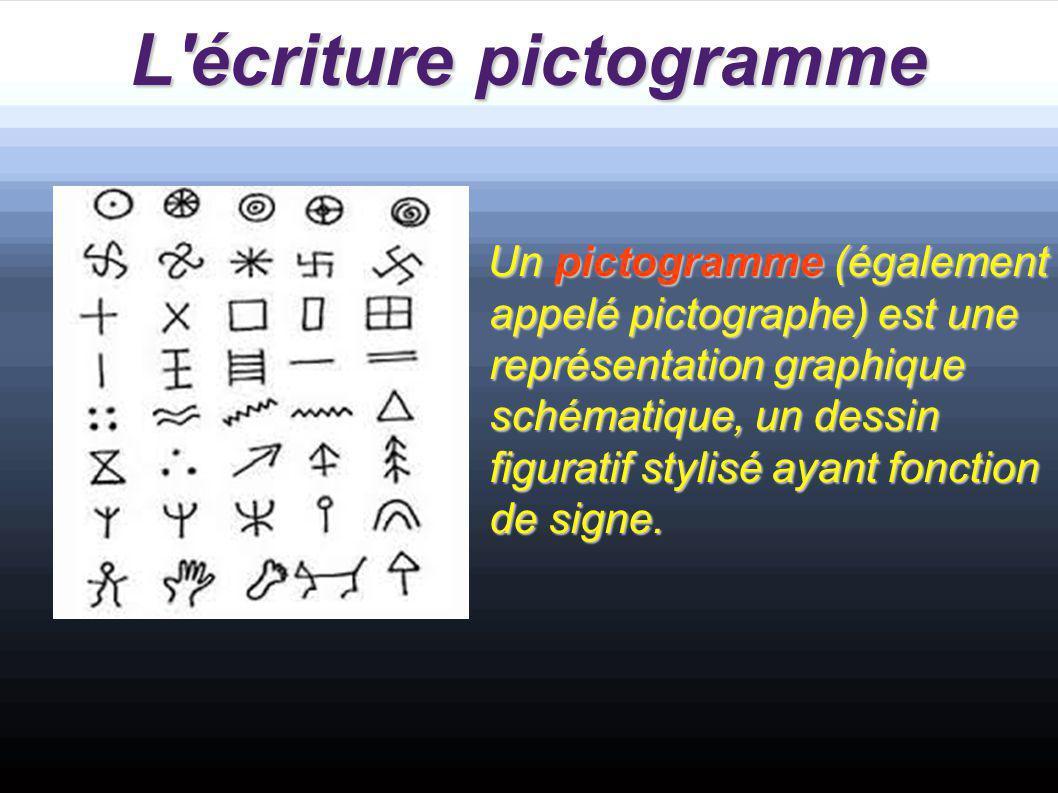 L écriture pictogramme h Un pictogramme (également appelé pictographe) est une représentation graphique schématique, un dessin figuratif stylisé ayant fonction de signe.