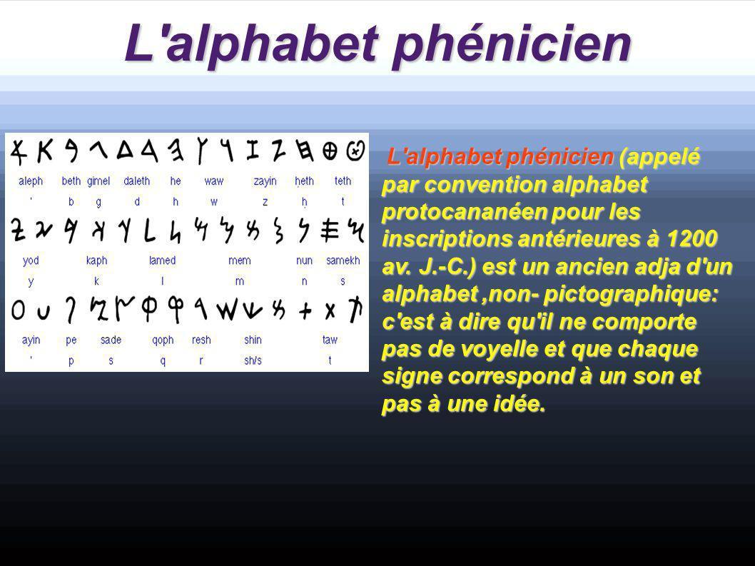 L alphabet maçonnique Ce sont plutôt des Codes qui varient selon les pays et qui sont destinés à communiquer entre les membres des différentes Confréries existantes.