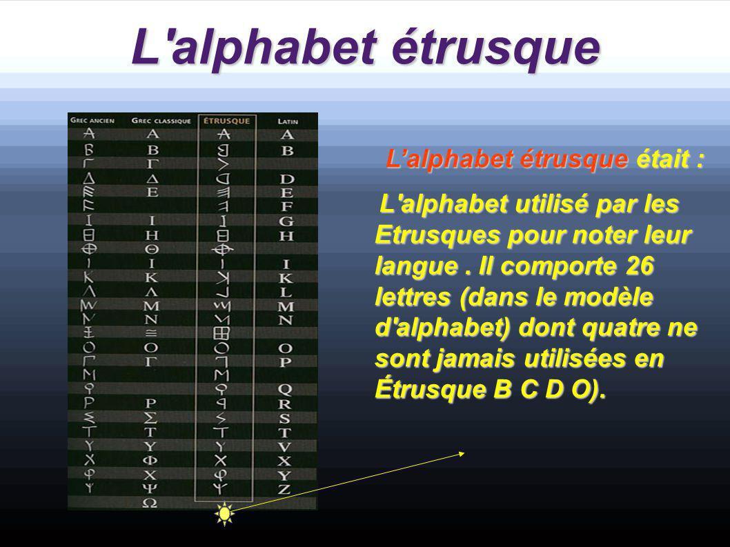 L alphabet étrusque L'alphabet étrusque était : L'alphabet étrusque était : L alphabet utilisé par les Etrusques pour noter leur langue.