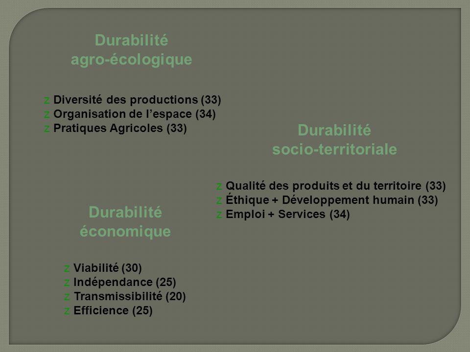 Durabilité agro-écologique z Diversité des productions (33) z Organisation de l'espace (34) z Pratiques Agricoles (33) Durabilité socio-territoriale z