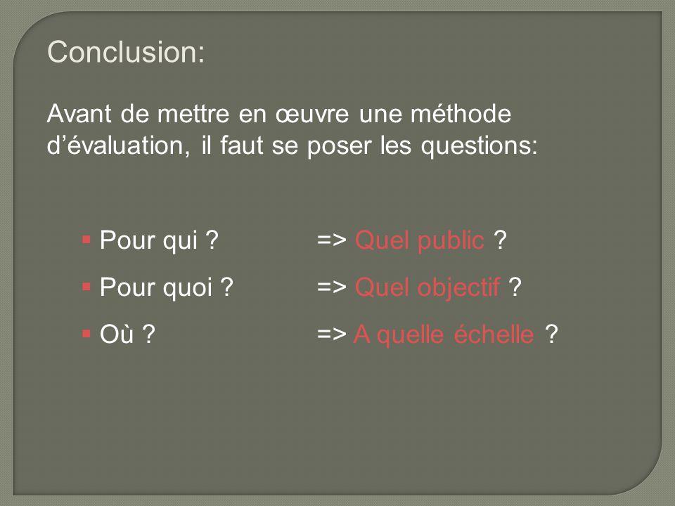 Avant de mettre en œuvre une méthode d'évaluation, il faut se poser les questions:  Pour qui ? => Quel public ?  Pour quoi ? => Quel objectif ?  Où