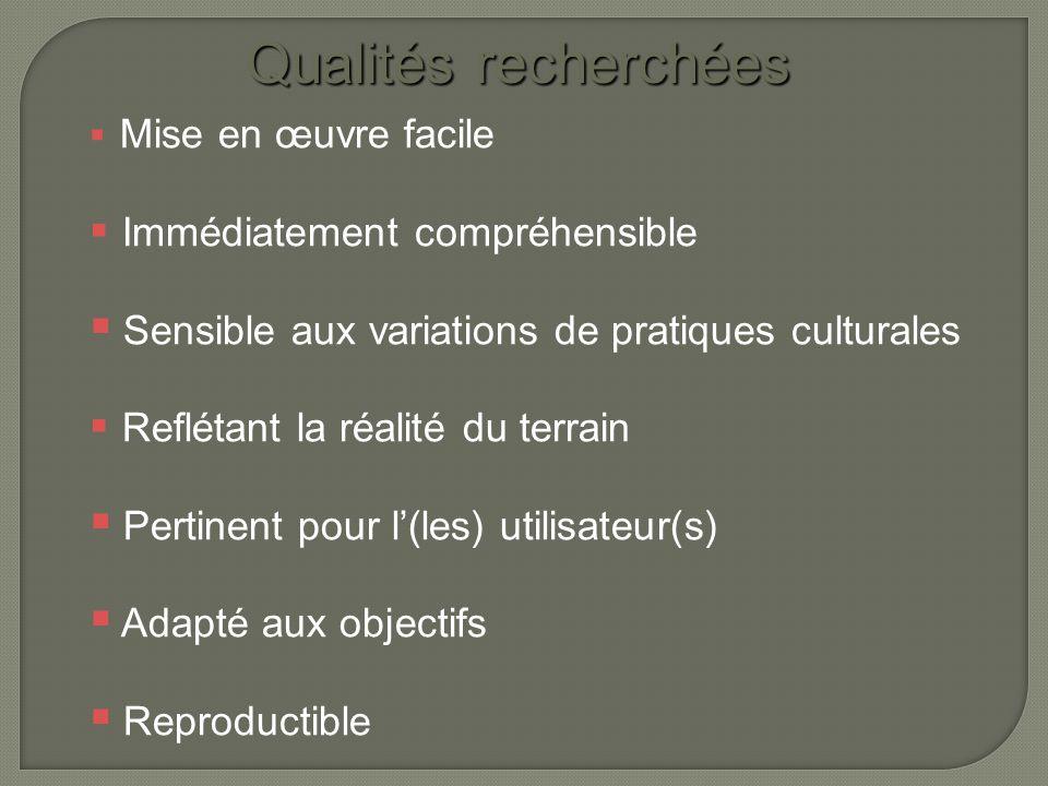 Qualités recherchées  Mise en œuvre facile  Immédiatement compréhensible  Sensible aux variations de pratiques culturales  Reflétant la réalité du
