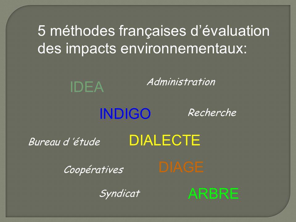 IDEA INDIGO DIALECTE DIAGE ARBRE Administration Recherche Bureau d 'étude Coopératives Syndicat 5 méthodes françaises d'évaluation des impacts environ