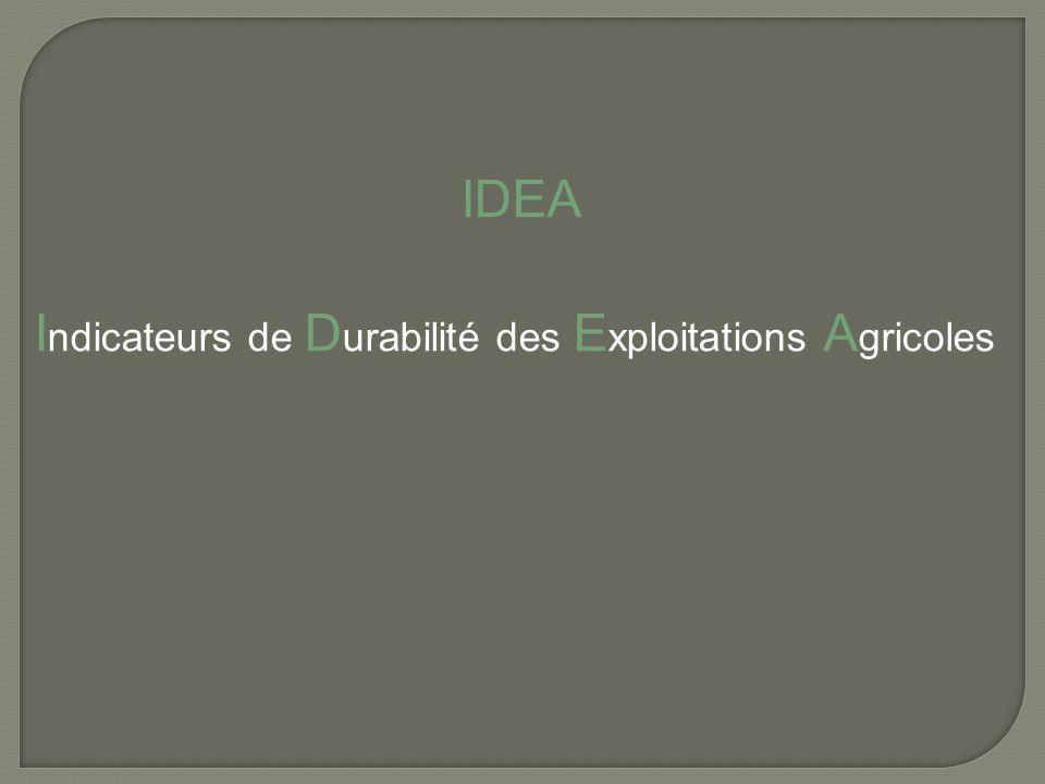 IDEA I ndicateurs de D urabilité des E xploitations A gricoles