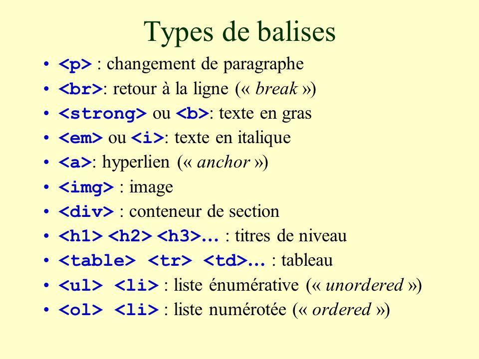 Types de balises : changement de paragraphe : retour à la ligne (« break ») ou : texte en gras ou : texte en italique : hyperlien (« anchor ») : image : conteneur de section … : titres de niveau … : tableau : liste énumérative (« unordered ») : liste numérotée (« ordered »)