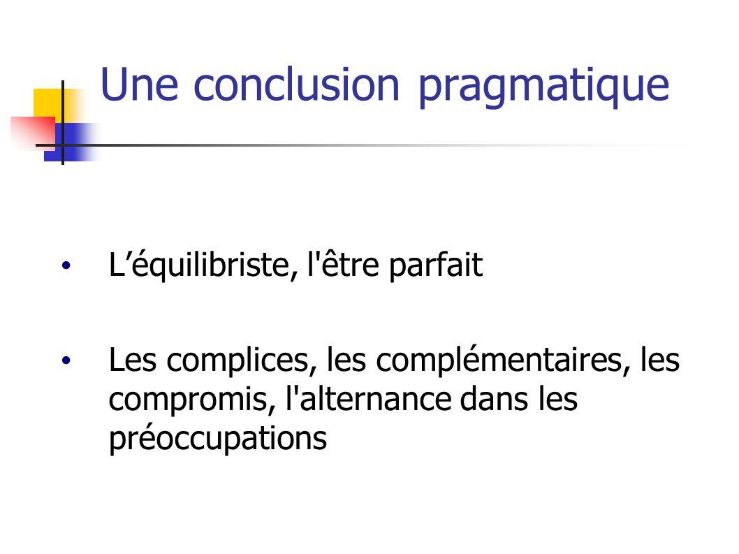 Une conclusion pragmatique L'équilibriste, l être parfait Les complices, les complémentaires, les compromis, l alternance dans les préoccupations
