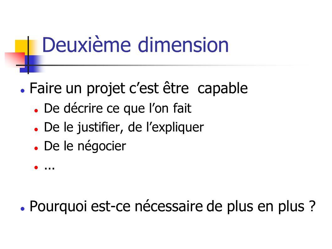 Deuxième dimension Faire un projet c'est être capable De décrire ce que l'on fait De le justifier, de l'expliquer De le négocier...