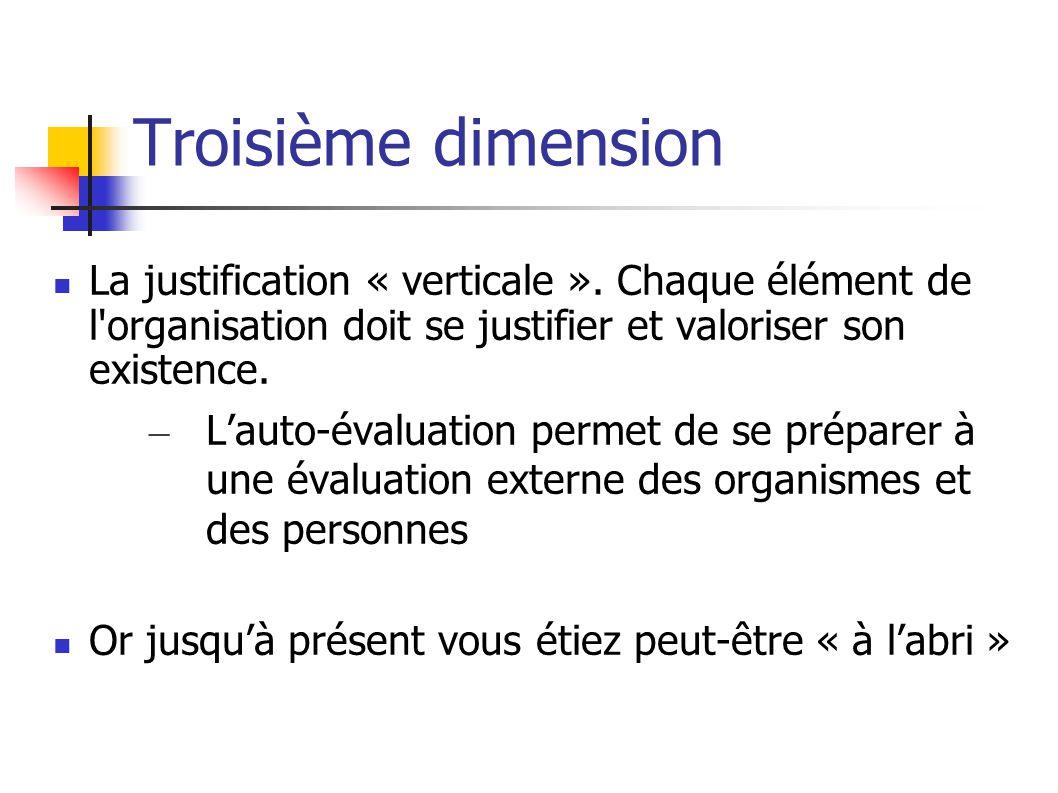 Troisième dimension La justification « verticale ».