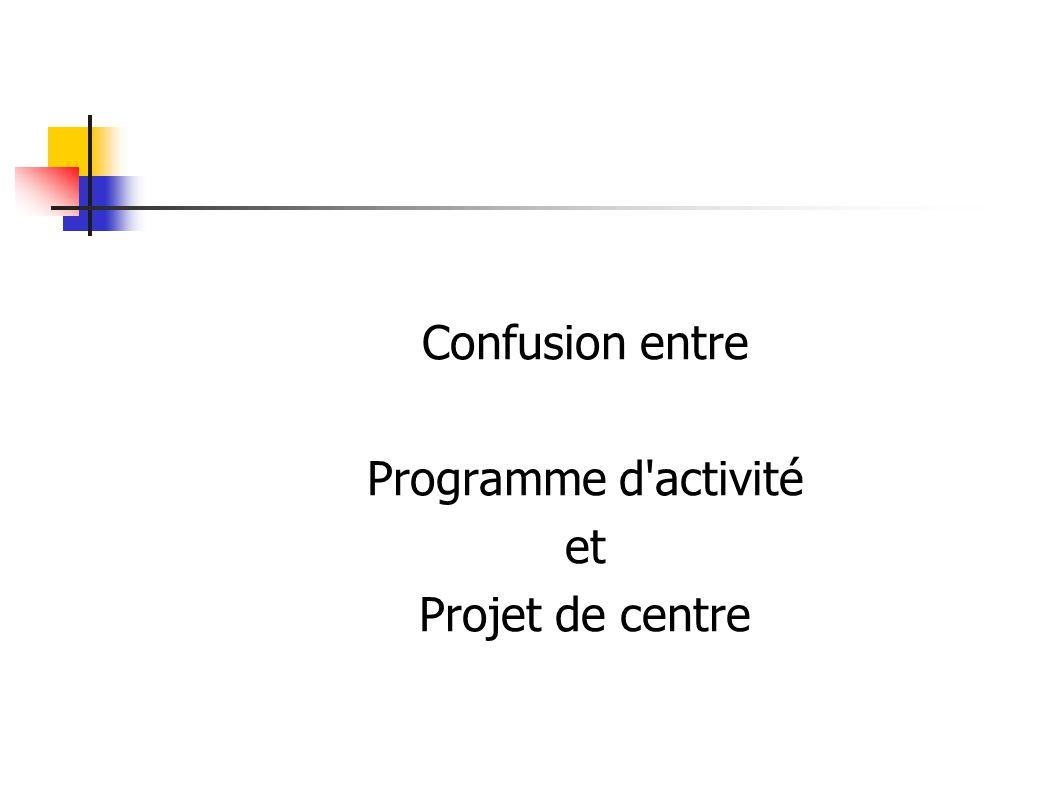 Confusion entre Programme d activité et Projet de centre