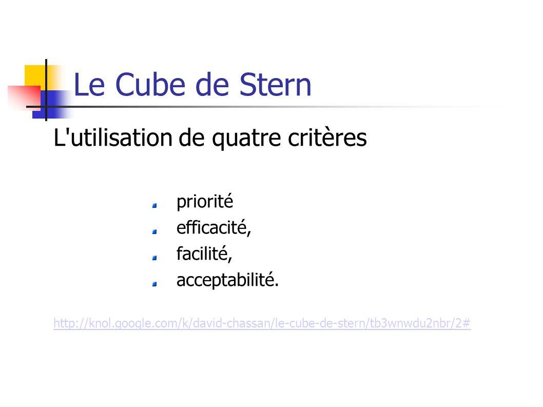 Le Cube de Stern L utilisation de quatre critères priorité efficacité, facilité, acceptabilité.